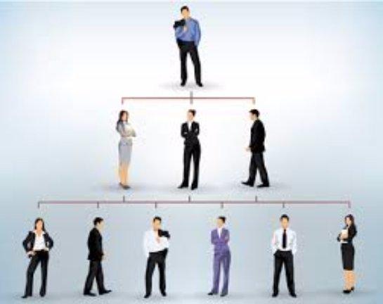 Типология стилей управления компанией