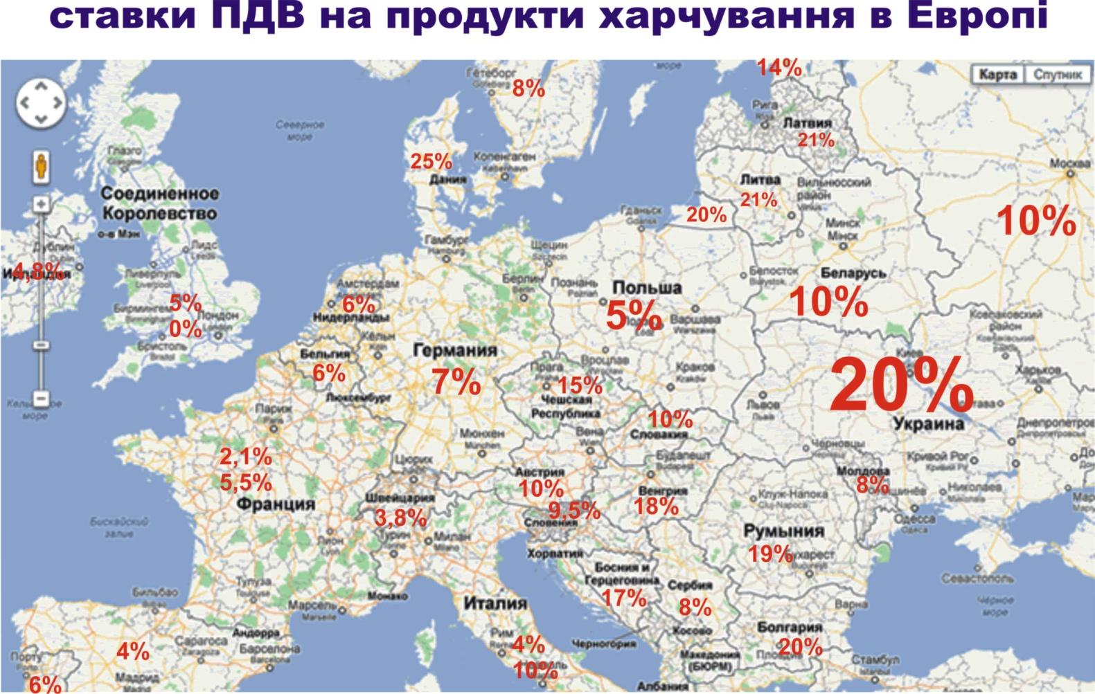 В 5 раз выше чем в Польше. В Украине налоги на продукты питания одни из самых больших в ЕС