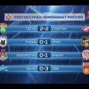 Популярный российский телеканал оконфузился в прямом эфире