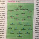 В Португалии дико оконфузились с вратарем сборной России перед матчем Лиги чемпионов