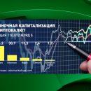 Общая капитализация криптовалют может перевалить за $1 трлн - СМИ