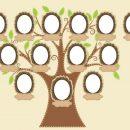 История вашего происхождения и предков