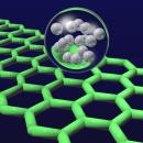 Графеновые микросхемы позволят «внедрить электронику абсолютно во все»
