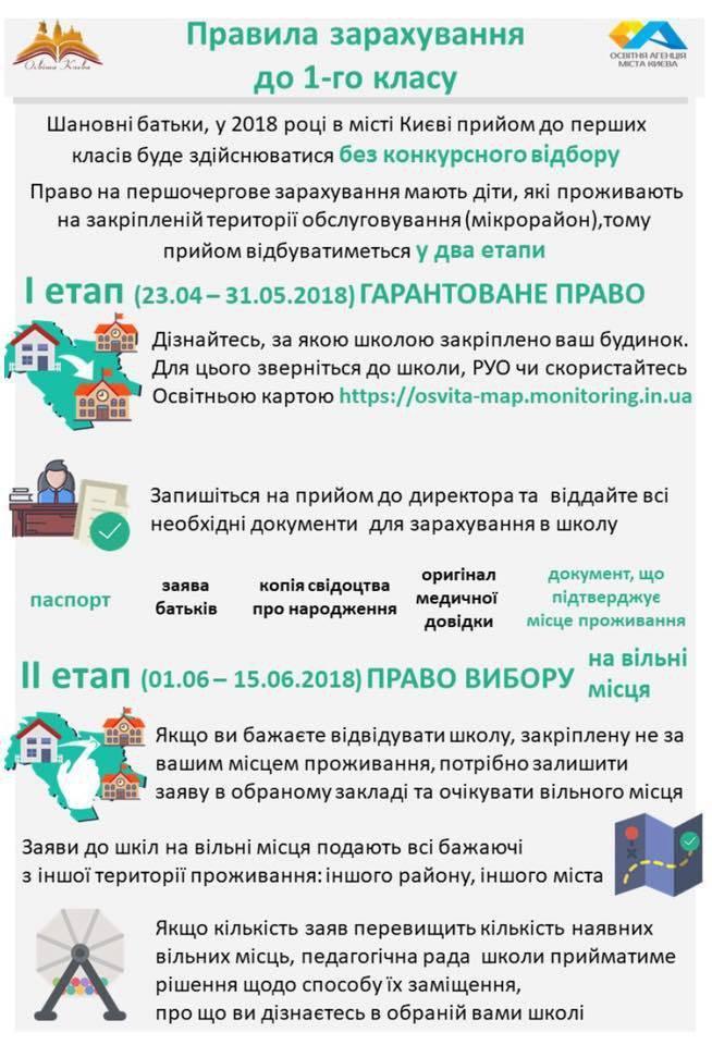 В Украине хотят изменить правила приема детей в школы
