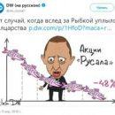 Российский карикатурист высмеял падение акций компании российского бизнесмена после скандала с Рыбкой