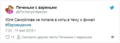 Провал России на Евровидении высмеяли в соцсетях