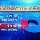 Егорова ушла с ТВ из-за Мухарского: подробности скандала
