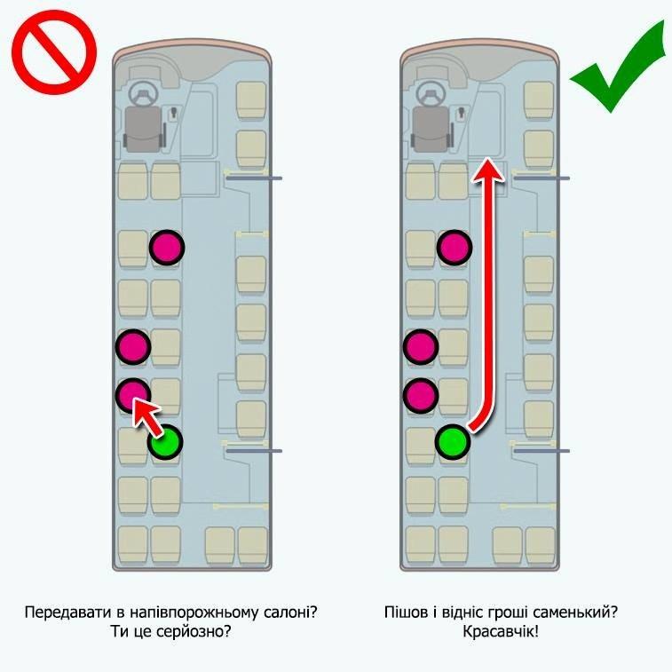 Чтобы никого не бесить: В Сети показали, как правильно передавать за проезд в маршрутке