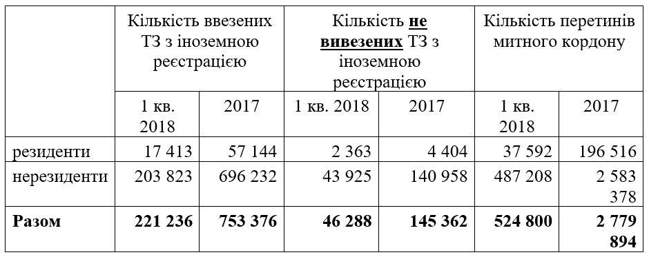Как можно решить проблему «евроблях» выгодно и для украинцев, и для государства