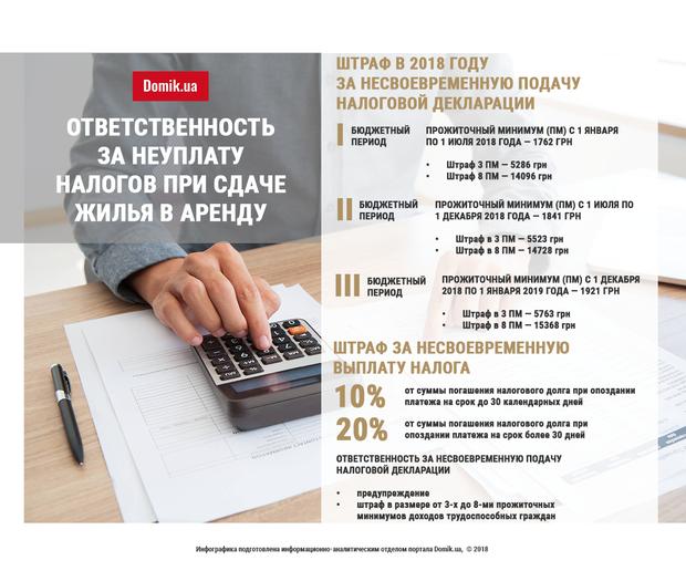 Как накажут украинцев, которые сдают квартиры и не платят налоги