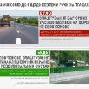 Дорожников в Украине могут обязать устанавливать противоослепляющие экраны на трассах