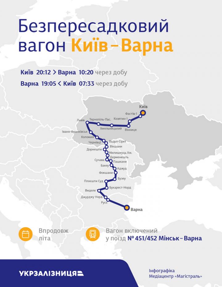 «Укрзалізниця» запустила поїзд із Києва до Болгарії за 100 євро