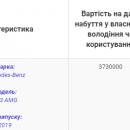 Экс-глава Службы Госохраны Гелетей после отставки купил Gelandewagen за 3,7 млн грн (фото)