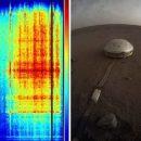 Неизвестные звуки из глубин Марса озадачили ученых