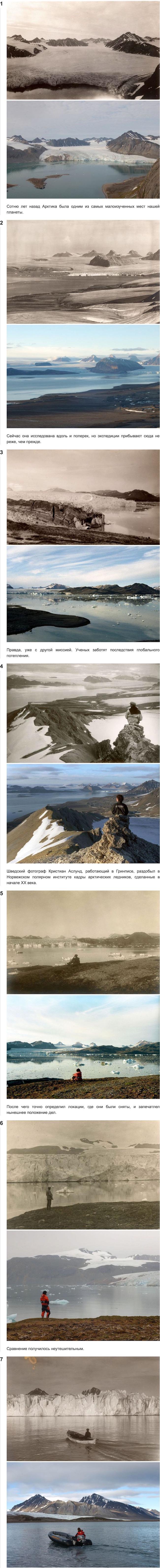 Арктика тает: неутешительные кадры ХХ и ХХI века